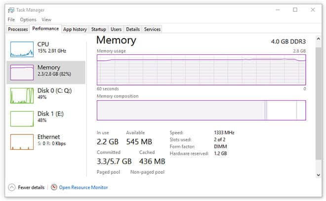 Task Manager Windows 10-1-Check Your Computer's Memory Usage