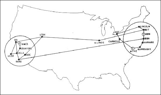 ARPANET-Who invented the internet