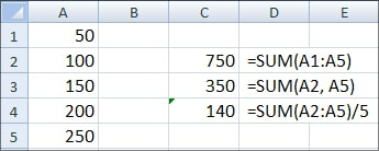 Sum-Excel Formula in Hindi