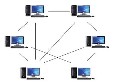 Peer-To-Peer network- Computer Network in Hindi