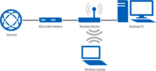 Router Information Hindi