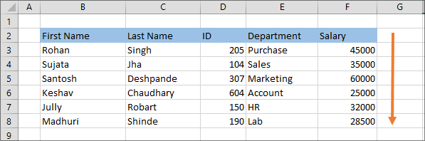 1-Excel VLOOKUP Fuction in Hindi