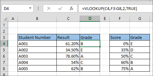 6-Approximate match- Excel VLOOKUP Fuction in Hindi