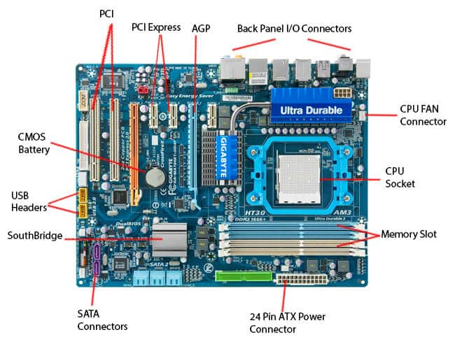 Motherboard components in Hindi