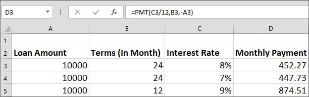 PMT-Excel Formulas that Will Help You Solve Real Life Problems