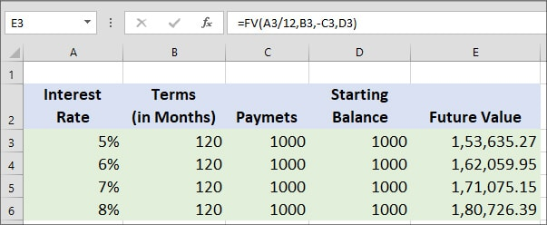 FV-Excel-Formulas-that-Will-Help-You-Solve-Real-Life-Problems