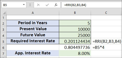 RRI-Excel-Formulas-that-Will-Help-You-Solve-Real-Life-Problems