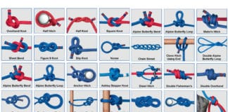 Learn Tie Knots Hindi