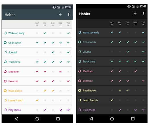 Loop Habit Tracker - Best Free Goal Tracker Android Apps Hindi