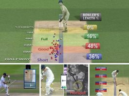 Technology Used in Cricket
