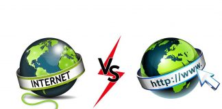 Differences Between Internet and Web Hindi