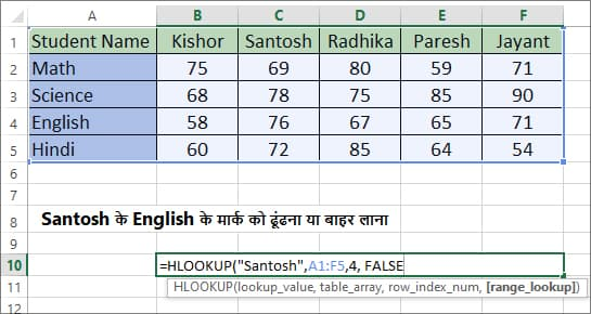 HLOOKUP in Excel in Hindi